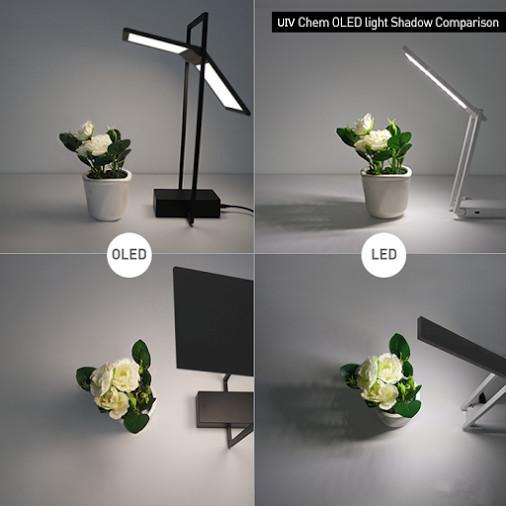 OLED与LED灯光下的阴影对比图